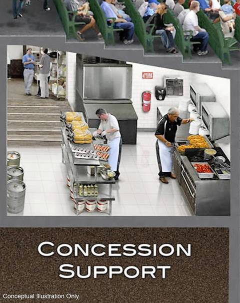 Shown here are ideas for concession support.