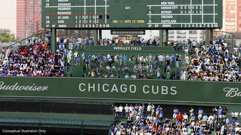 Changes in centerfield would include a new LED ribbon board above the batter¿s eye backdrop, featuring advertisements and game-day information.