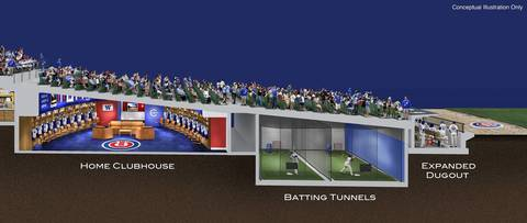 Shown here are ideas for the home clubhouse, batting tunnels and expanded dugout.