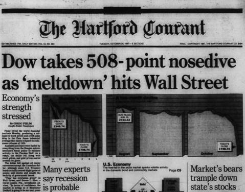 On Oct. 19, 1987, the Dow dropped 508-points and stock markets around the world crashed. The day has been nicknamed Black Monday.