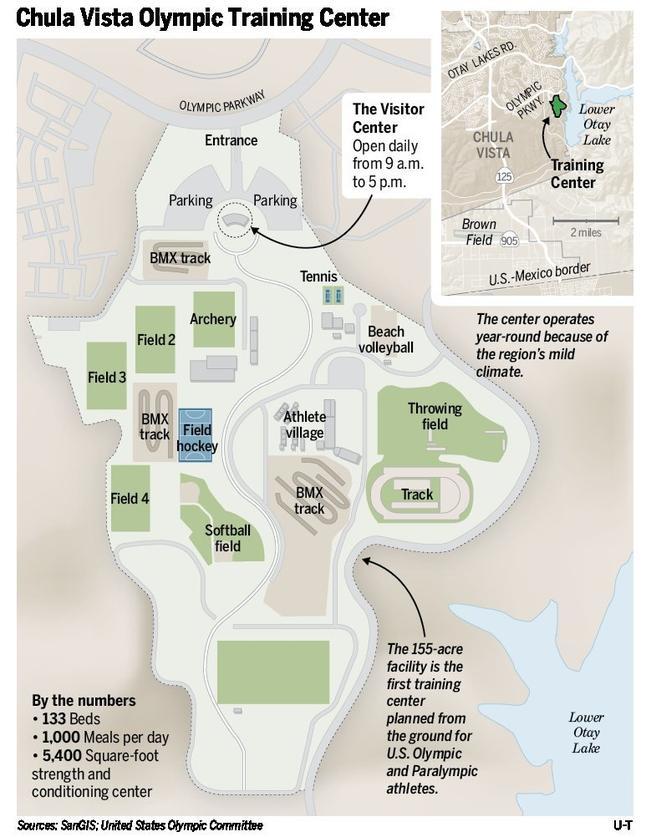 The Olympic Training Center\'s future - The San Diego Union-Tribune