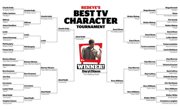 Champion: RedEye's Best TV Character Tournament 2011
