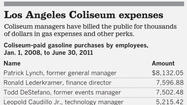 Los Angeles Coliseum expenses