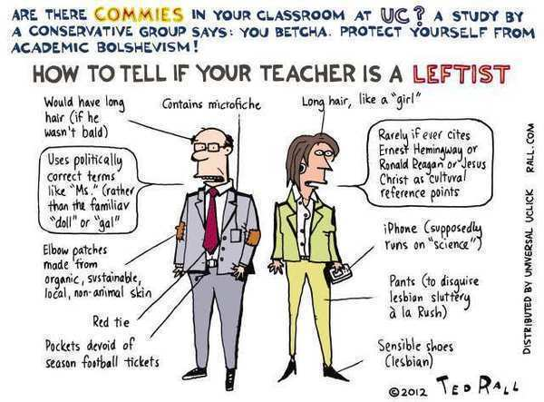 How to tell if your teacher is a leftist