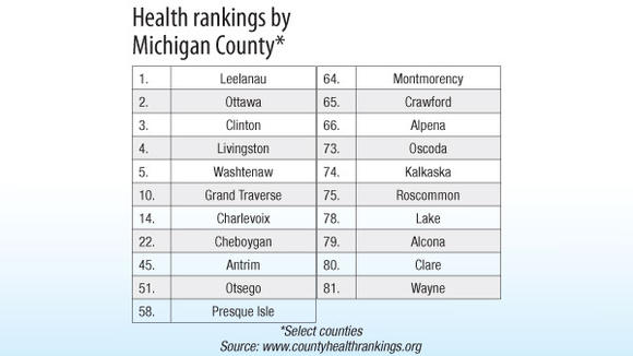 Otsego County has moved up six places from its No. 57 ranking last year.