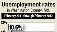 Washington County's jobless rate for February was 9.2 percent, an increase from January's adjusted rate of 9 percent, according to state figures released Friday.