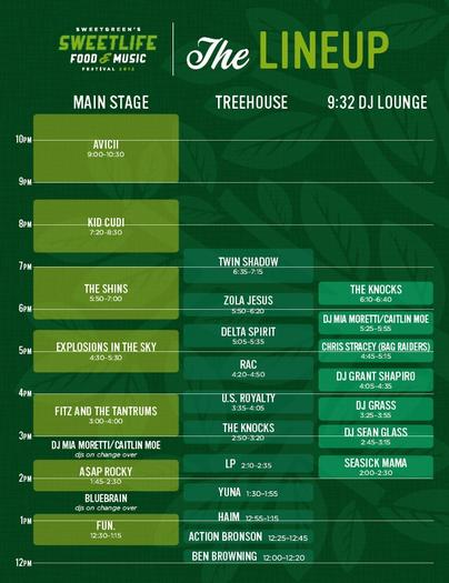 Sweetlife Festival 2012