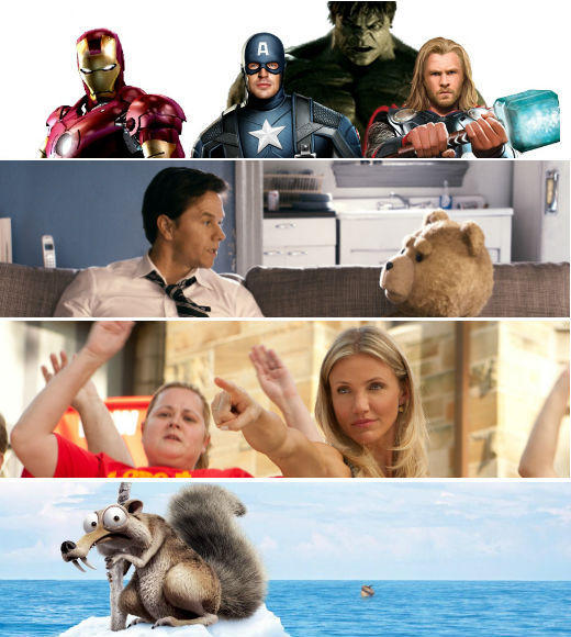 "From big-budget blockbusters filled with fighting superheroes (""The Avengers,"" ""The Dark Knight Rises,"" ""The Amazing Spider-Man"") to comedies (""The Dictator,"" ""What to Expect When You're Expecting,"" ""Ted"") here's a complete list of the most-anticipated movies of Summer 2012."