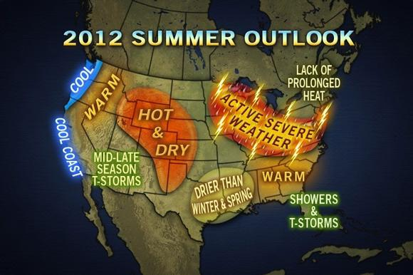 Summer weather outlook