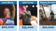 If you want to hire an entertainer, you can pay $60,000 for LeAnn Rimes, or you can book a local band for $600.
