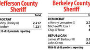 Jefferson and Berkeley county sheriff¿s races