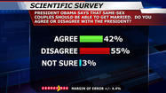 FactFinder 12 Survey: Gay Marriage