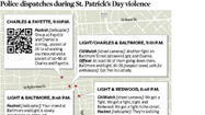 Downtown mobs -- what police call routine others describe as scary