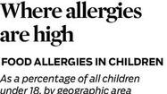 Areas where food allergies in children are high