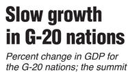 Graphic: Slow growth in G-20 nations