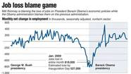 Graphic: Job loss blame game