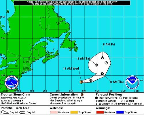 Tropical Storm Chris is projected to die at sea within the next two days.