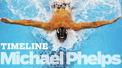 Michael Phelps: Swimming accomplishments timeline