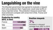 Graphic: Languishing on the vine