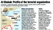 Graphic: Al-Shabab profile