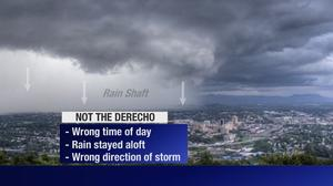 Derecho fakes blowing around