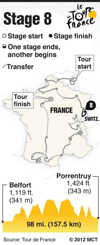 Map locating Stage 8 of the 2012 Tour de France, with a stage profile.