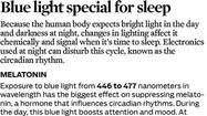GRAPHIC: Blue light linked to sleep loss