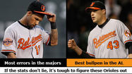 Statistically, Orioles don't look like contenders — but there are moves to be made