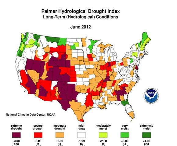 Drought index