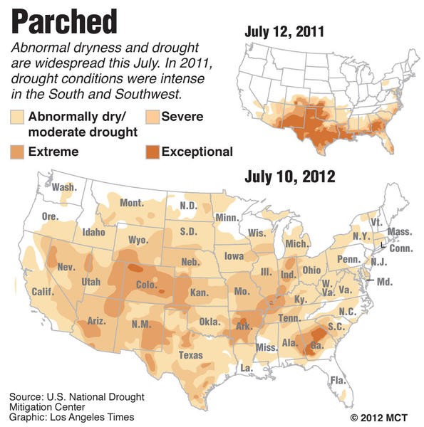 Shaded U.S. map showing severity of drought conditions across the country, from abnormally to exceptionally dry. Los Angeles Times/MCT 2012 by Molly Hennessy-Fiske (Staff / July 19, 2012)