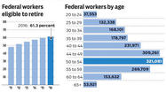 It's been a worry for many years: What happens when older federal workers retire and take decades of institutional knowledge with them?