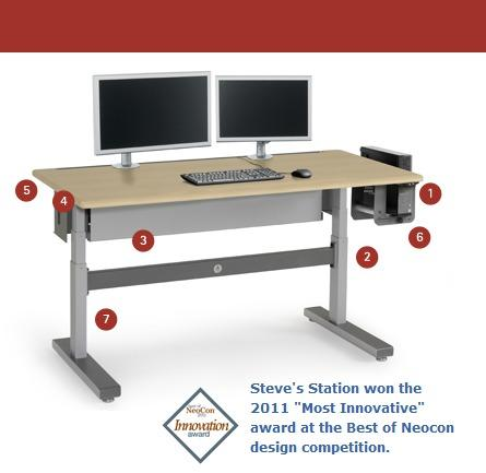 "Screenshot from <a href=""http://www.anthro.com/furniture.aspx?computer-cart=steves-station"">Anthro.com</a>"