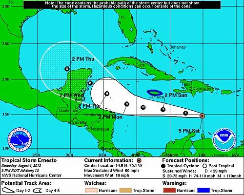 Tropical Storm Ernesto is projected to move south of Jamaica as a hurricane.