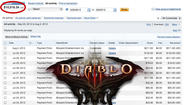 'Diablo 3' player claims to have made over $10k in auction house