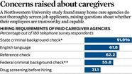 Graphic: Concerns raised about caregivers