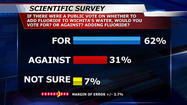 FactFinder 12 Survey: Water Fluoridation