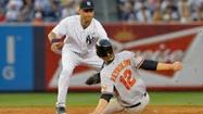 Go inside the last Orioles-Yankees series on NBC Sports Network's 'Caught Looking'
