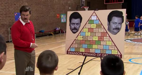 'Parks and Recreation': Our favorite Ron Swanson quotes [Pictures]: I have been developing the Swanson Pyramid of Greatness for years. Its a perfectly calibrated recipe for maximum personal achievement. Categories include: Capitalism, Gods way of determining who is smart, and who is poor. Crying, acceptable at funerals and the Grand Canyon. Rage. Poise. Property rights. Fish, for sport only, not for meat. Fish meat is practically a vegetable.
