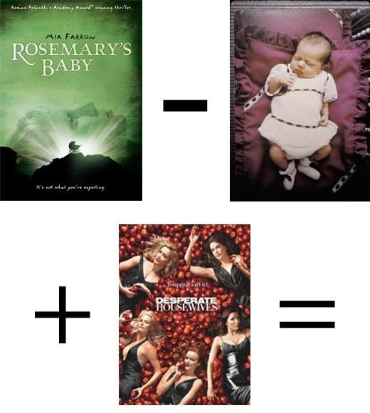 TV Math: 'Revolution,' 'The New Normal' and more fall shows: Rosemarys Baby minus baby plus Desperate Housewives