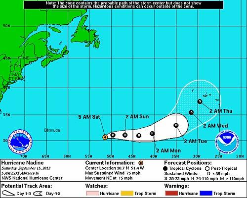 Hurricane Nadine is projected to approach the Azores as a tropical storm next week.