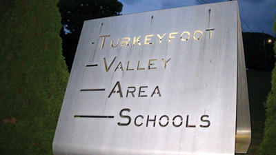 Turkeyfoot School board directors