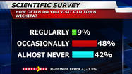 FactFinder 12 Survey: Old Town Safety