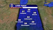 Area temps tumbled to the coolest levels in just over 4 months early Wednesday morning.  The city officially fell to 42° the same as May 10<sup>th</sup>.  Outlying areas were cooler with most locations in the upper 30's.  The coolest spot – Zionsville at 36° - long time weather watcher Randy Rogers in Frankfort, IN reported a hint of frost.