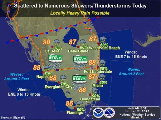 Expect scattered showers and storms today.