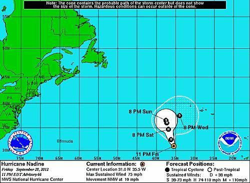 A reborn Hurricane Nadine continues to stagger in the mid-Atlantic Ocean