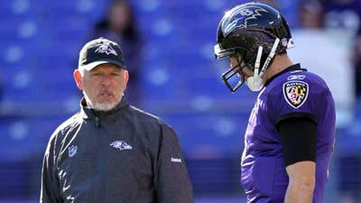 Will Ravens go no-huddle in Kansas City?
