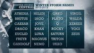 Winter storm names