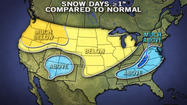 Snow remains in winter outlook as season nears
