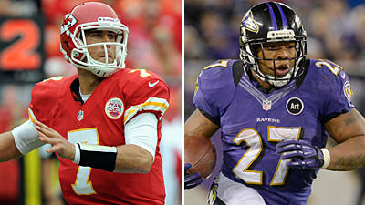 Scouting report: Ravens vs. Chiefs