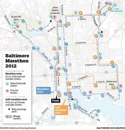 Baltimore Marathon course map